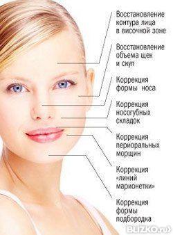 Пластическая хирургия в иркутске интимная пластика пластическая хирургия увеличение пениса фото